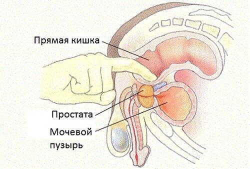частота массажа
